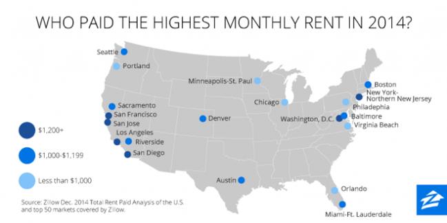 Плата за аренду жилья в Чикаго одна из самых низких в США